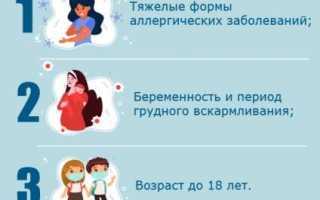 Центр им. Гамалеи опубликовал инструкцию по вакцинации от коронавируса